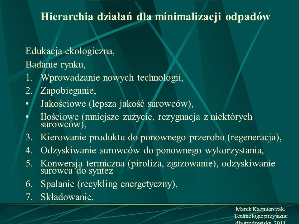 Hierarchia działań dla minimalizacji odpadów Edukacja ekologiczna, Badanie rynku, 1.Wprowadzanie nowych technologii, 2.Zapobieganie, Jakościowe (lepsz