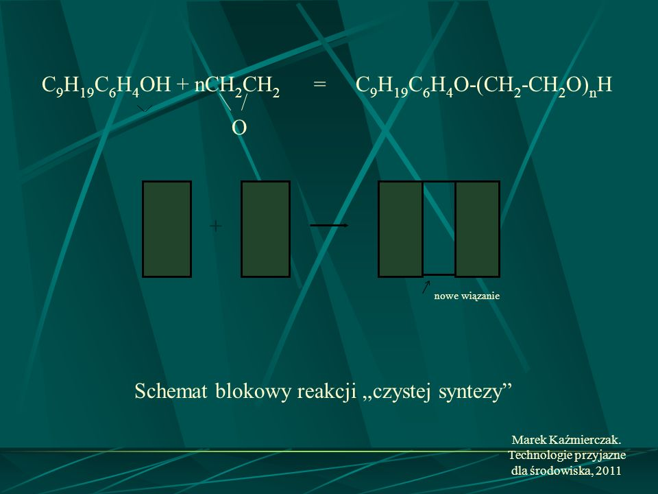 Schemat blokowy reakcji czystej syntezy C 9 H 19 C 6 H 4 OH + nCH 2 CH 2 = C 9 H 19 C 6 H 4 O-(CH 2 -CH 2 O) n H O nowe wiązanie + Marek Kaźmierczak.