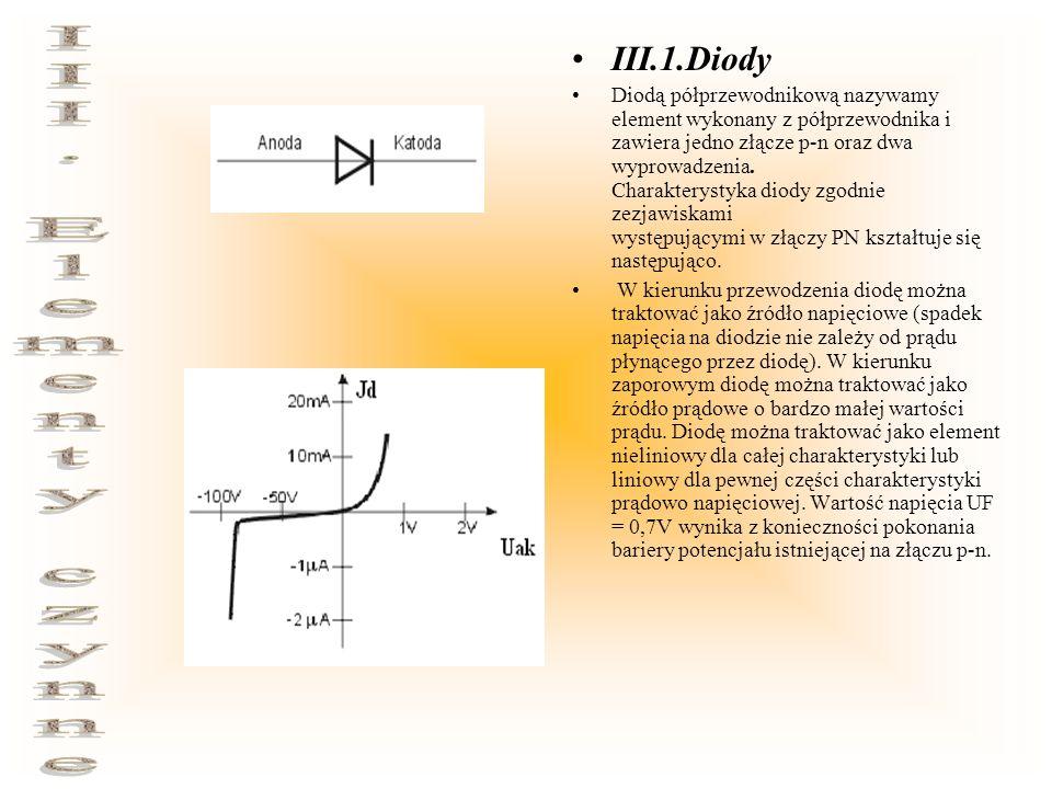 III.1.Diody Diodą półprzewodnikową nazywamy element wykonany z półprzewodnika i zawiera jedno złącze p-n oraz dwa wyprowadzenia. Charakterystyka diody