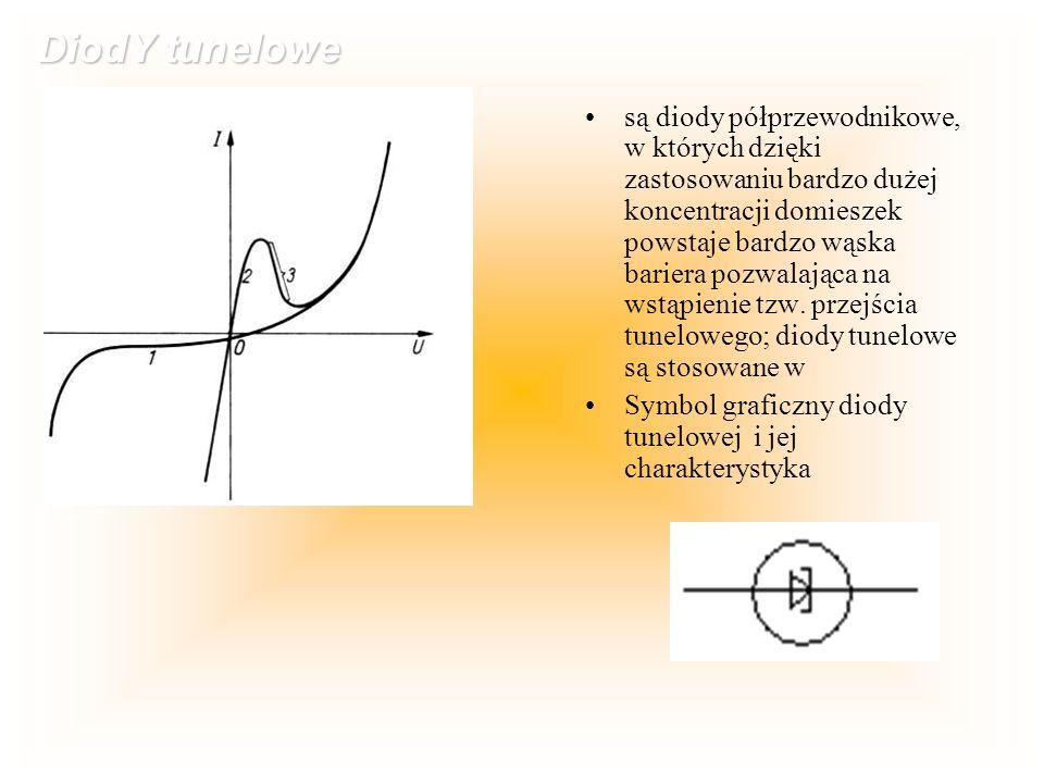 są diody półprzewodnikowe, w których dzięki zastosowaniu bardzo dużej koncentracji domieszek powstaje bardzo wąska bariera pozwalająca na wstąpienie t