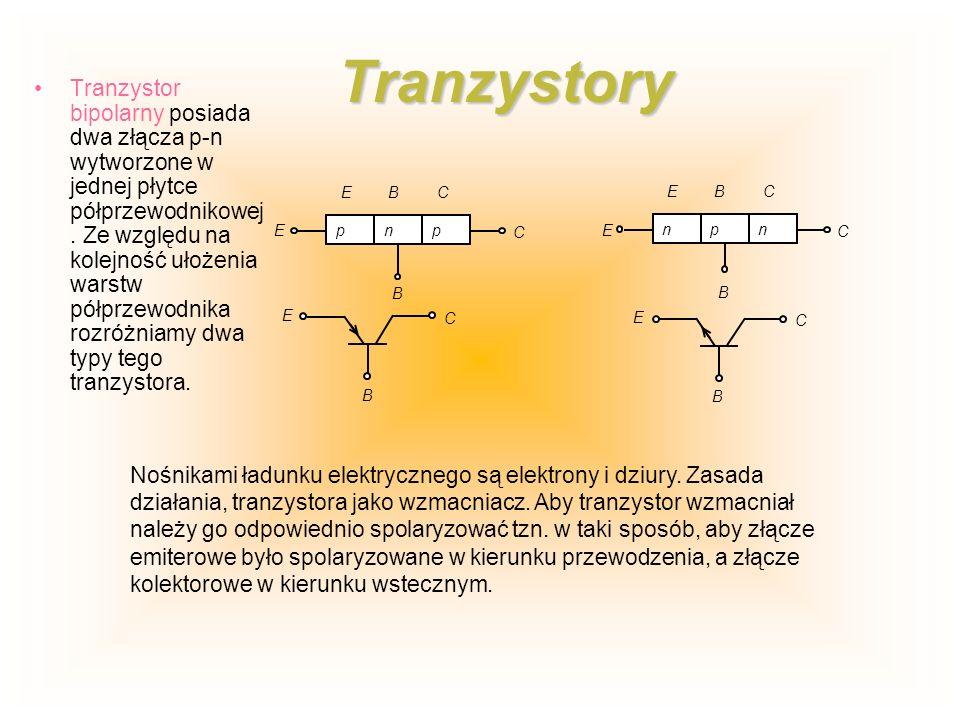 Tranzystor bipolarny posiada dwa złącza p-n wytworzone w jednej płytce półprzewodnikowej. Ze względu na kolejność ułożenia warstw półprzewodnika rozró