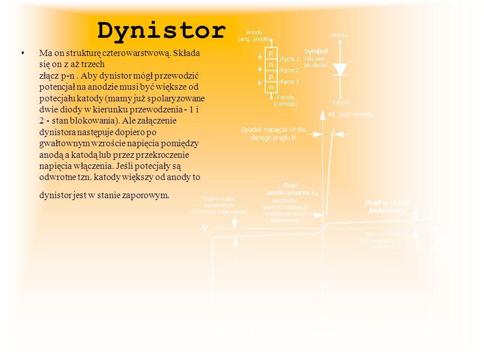 Dynistor Ma on strukturę czterowarstwową. Składa się on z aż trzech złącz p-n. Aby dynistor mógł przewodzić potencjał na anodzie musi być większe od p