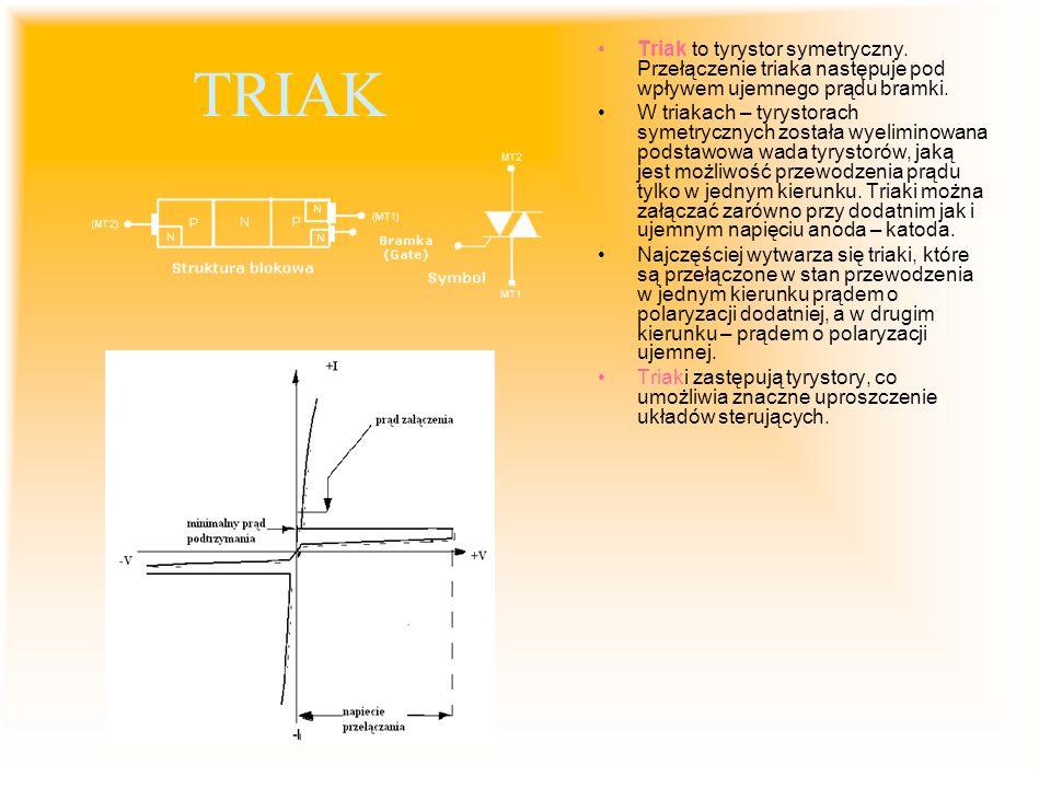 TRIAK Triak to tyrystor symetryczny. Przełączenie triaka następuje pod wpływem ujemnego prądu bramki. W triakach – tyrystorach symetrycznych została w