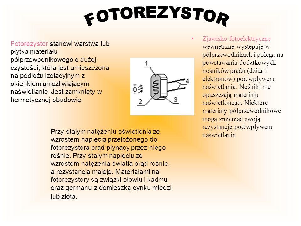 Zjawisko fotoelektryczne wewnętrzne występuje w półprzewodnikach i polega na powstawaniu dodatkowych nośników prądu (dziur i elektronów) pod wpływem n