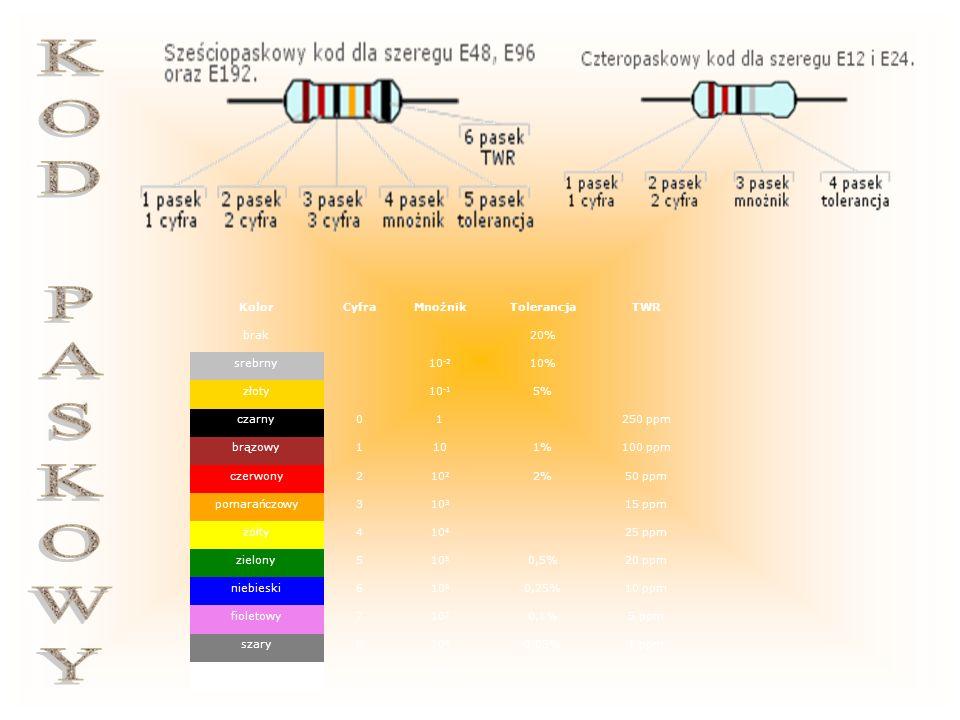 KolorCyfraMnożnikTolerancjaTWR brak 20% srebrny 10 -2 10% złoty 10 -1 5% czarny01 250 ppm brązowy1101%100 ppm czerwony210 2 2%50 ppm pomarańczowy310 3