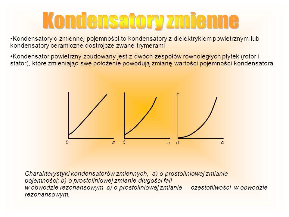 Kondensatory o zmiennej pojemności to kondensatory z dielektrykiem powietrznym lub kondensatory ceramiczne dostrojcze zwane trymerami Kondensator powi