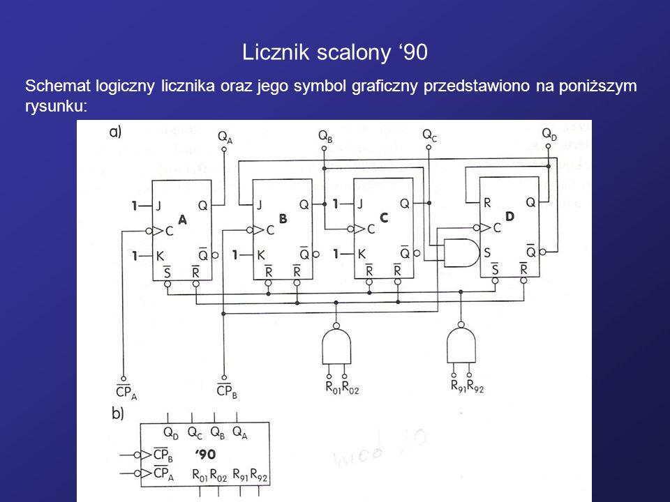 Licznik scalony 90 Schemat logiczny licznika oraz jego symbol graficzny przedstawiono na poniższym rysunku: