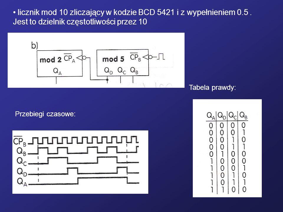 licznik mod 10 zliczający w kodzie BCD 5421 i z wypełnieniem 0.5. Jest to dzielnik częstotliwości przez 10 Przebiegi czasowe: Tabela prawdy:
