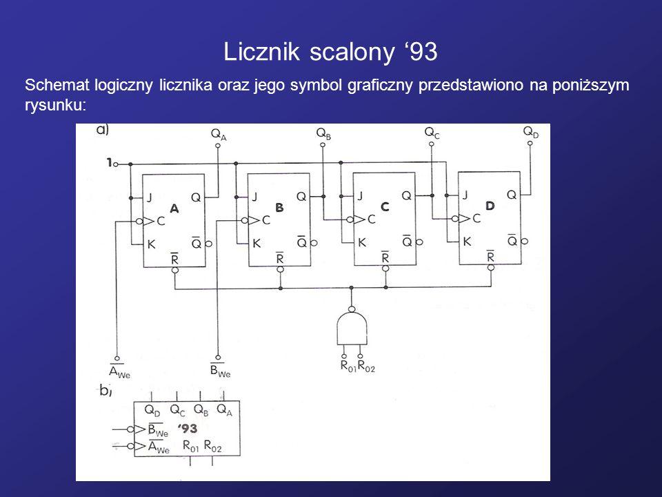 Licznik scalony 93 Schemat logiczny licznika oraz jego symbol graficzny przedstawiono na poniższym rysunku: