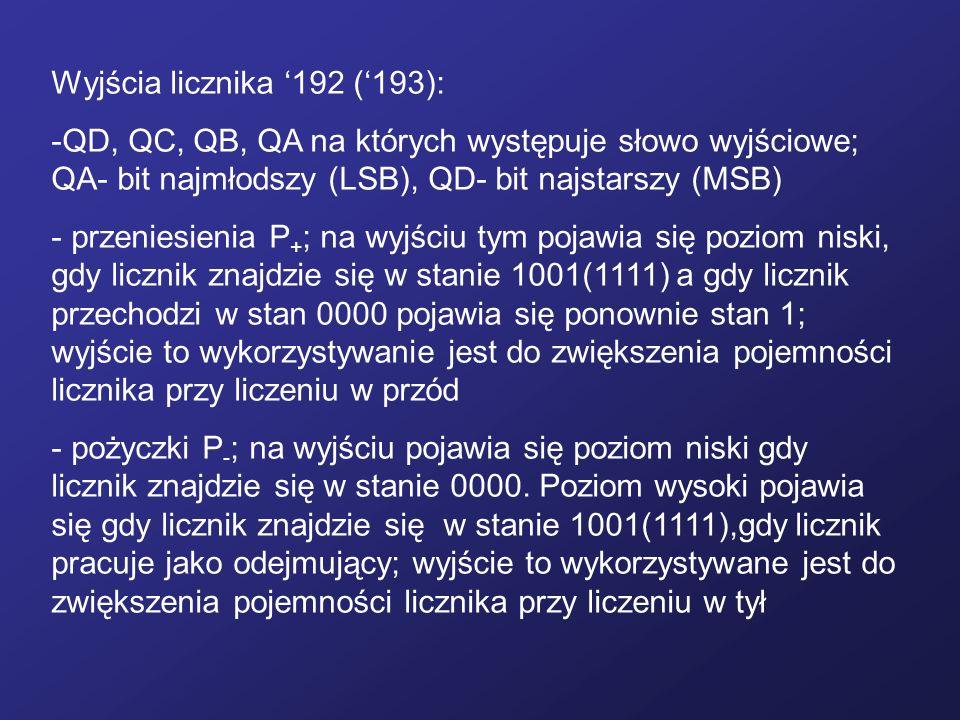 Wyjścia licznika 192 (193): -QD, QC, QB, QA na których występuje słowo wyjściowe; QA- bit najmłodszy (LSB), QD- bit najstarszy (MSB) - przeniesienia P