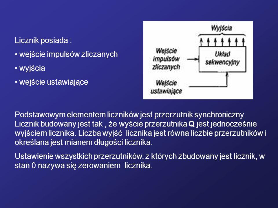 Licznik posiada : wejście impulsów zliczanych wyjścia wejście ustawiające Podstawowym elementem liczników jest przerzutnik synchroniczny. Licznik budo