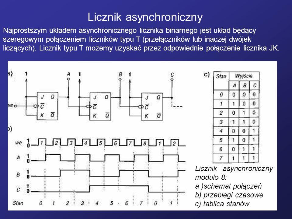 Licznik asynchroniczny Najprostszym układem asynchronicznego licznika binarnego jest układ będący szeregowym połączeniem liczników typu T (przełącznik