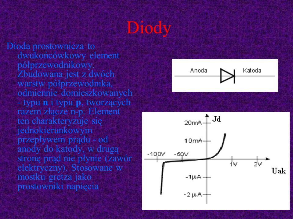 Diody Dioda prostownicza to dwukońcówkowy element półprzewodnikowy. Zbudowana jest z dwóch warstw półprzewodnika, odmiennie domieszkowanych - typu n i