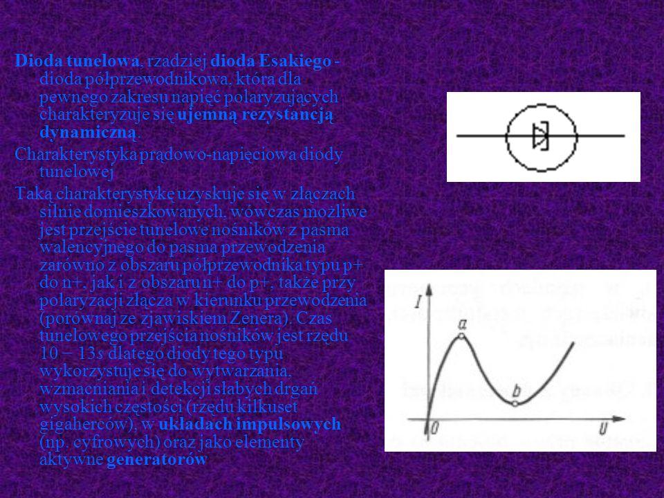 Dioda tunelowa, rzadziej dioda Esakiego - dioda półprzewodnikowa, która dla pewnego zakresu napięć polaryzujących charakteryzuje się ujemną rezystancj