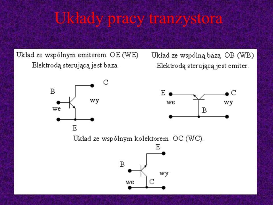 Układy pracy tranzystora