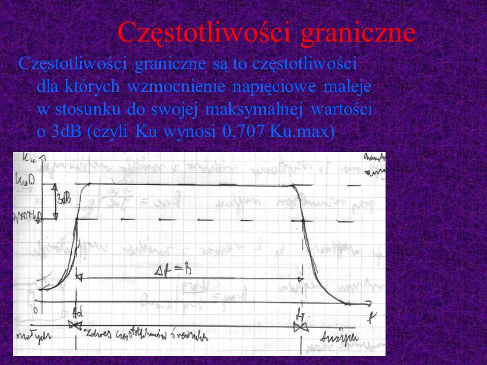 Częstotliwości graniczne Częstotliwości graniczne są to częstotliwości dla których wzmocnienie napięciowe maleje w stosunku do swojej maksymalnej wart