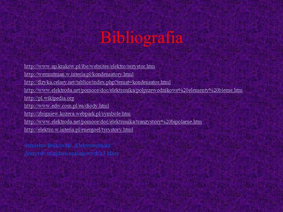Bibliografia http://www.ap.krakow.pl/ibe/websites/elektro/rezystor.htm http://wermutman.w.interia.pl/kondensatory.html http://fizyka.celary.net/tablic