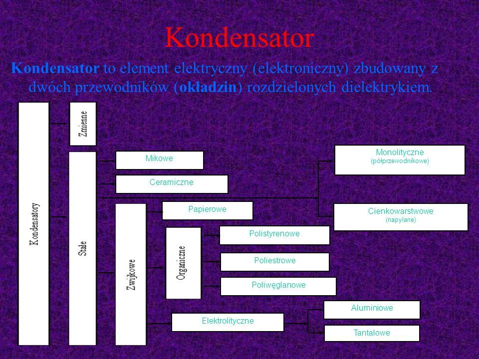 Kondensator Kondensator to element elektryczny (elektroniczny) zbudowany z dwóch przewodników (okładzin) rozdzielonych dielektrykiem. Mikowe Ceramiczn