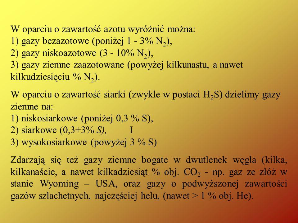 W oparciu o zawartość azotu wyróżnić można: 1) gazy bezazotowe (poniżej 1 - 3% N 2 ), 2) gazy niskoazotowe (3 - 10% N 2 ), 3) gazy ziemne zaazotowane
