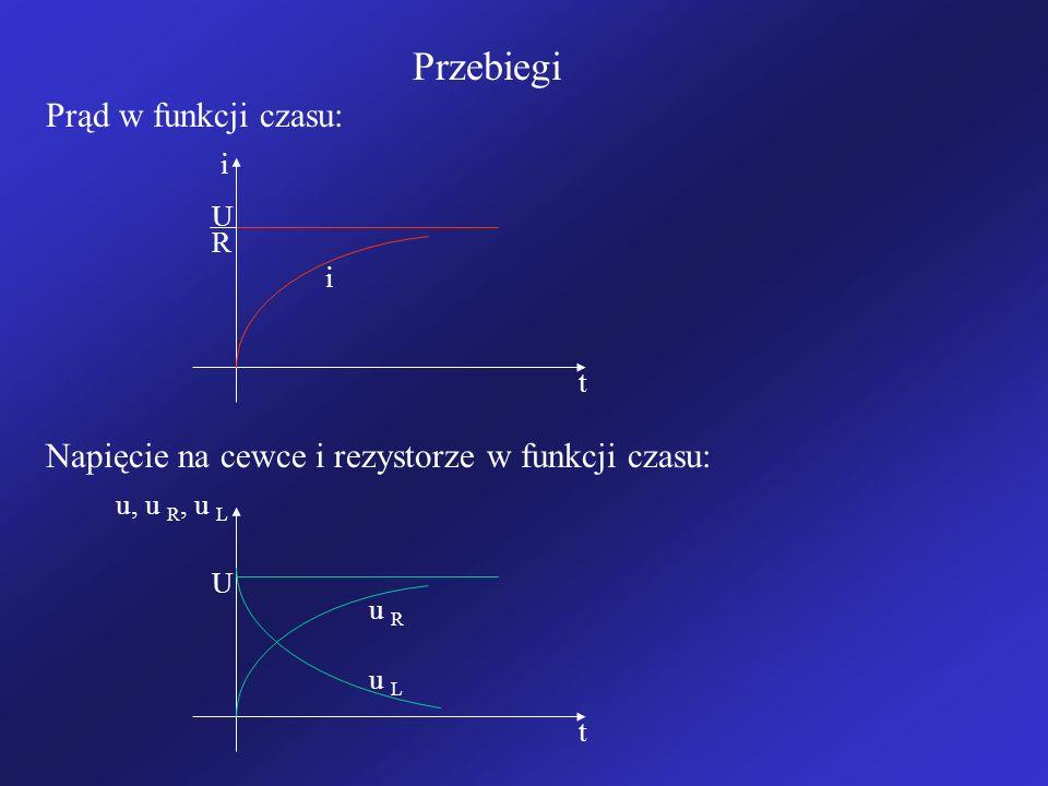 Przebiegi i t i U R u, u R, u L t u R U u L Prąd w funkcji czasu: Napięcie na cewce i rezystorze w funkcji czasu: