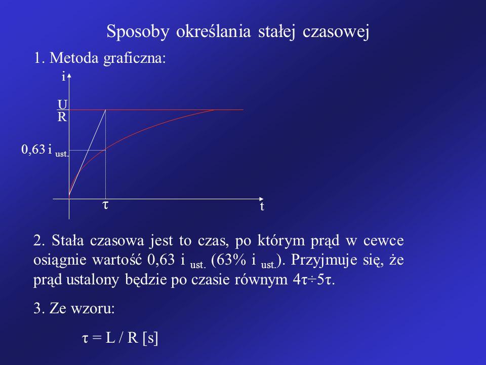 Sposoby określania stałej czasowej i t U R τ 1.Metoda graficzna: 2.