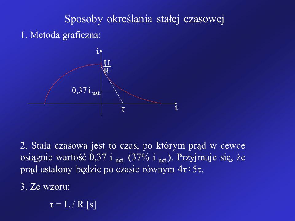 Sposoby określania stałej czasowej 1. Metoda graficzna: i t U R τ 0,37 i ust. 2. Stała czasowa jest to czas, po którym prąd w cewce osiągnie wartość 0