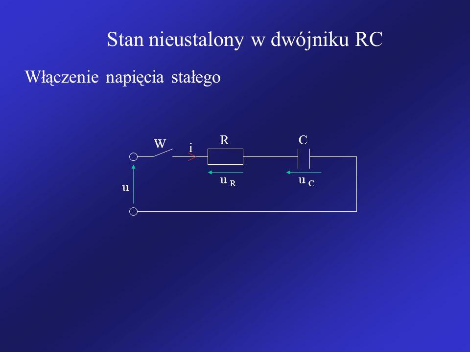 Stan nieustalony w dwójniku RC Włączenie napięcia stałego u i u R u C W RC