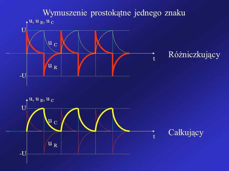 Wymuszenie prostokątne jednego znaku u C u R u C u R Różniczkujący Całkujący u, u R, u C t t U U -U