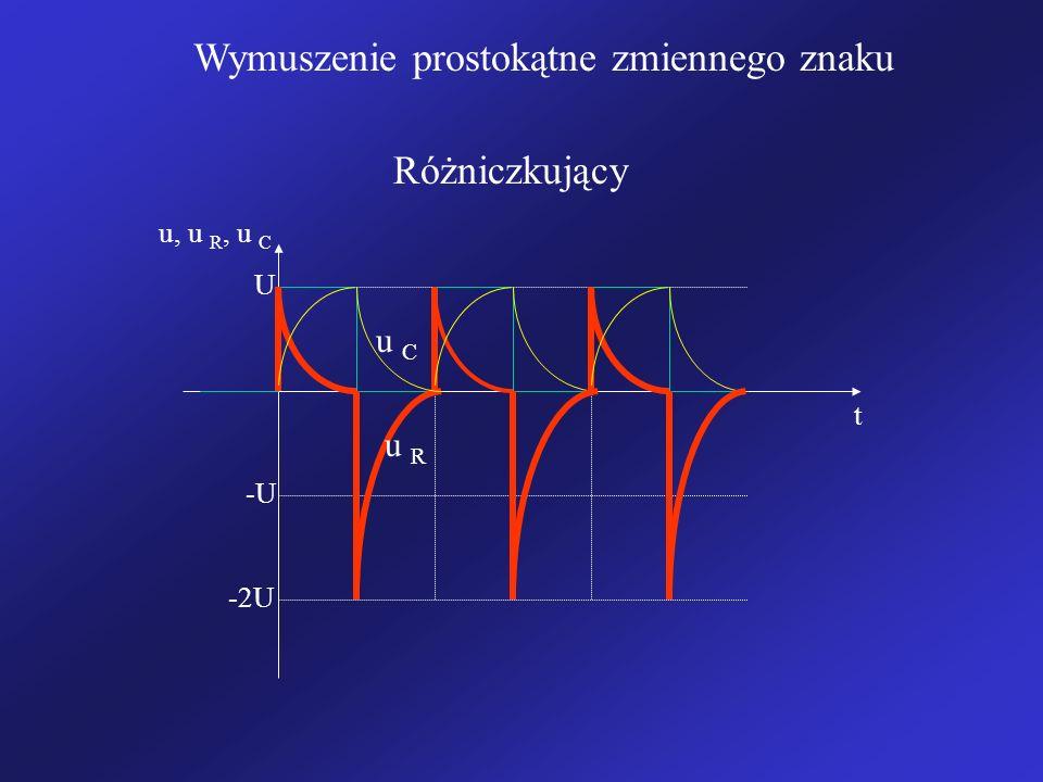 Wymuszenie prostokątne zmiennego znaku Różniczkujący u C u R u, u R, u C t U -U -2U
