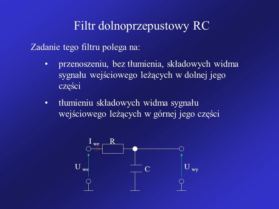 Filtr dolnoprzepustowy RC Zadanie tego filtru polega na: przenoszeniu, bez tłumienia, składowych widma sygnału wejściowego leżących w dolnej jego części tłumieniu składowych widma sygnału wejściowego leżących w górnej jego części R C U we U wy I we