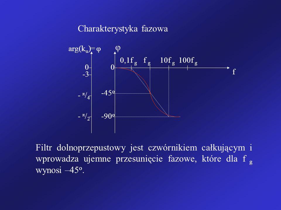 f φ arg(k u )= φ 0 - π / 4 -3 0 -90 o -45 o 0,1f g f g 100f g 10f g - π / 2 Charakterystyka fazowa Filtr dolnoprzepustowy jest czwórnikiem całkującym i wprowadza ujemne przesunięcie fazowe, które dla f g wynosi –45 o.