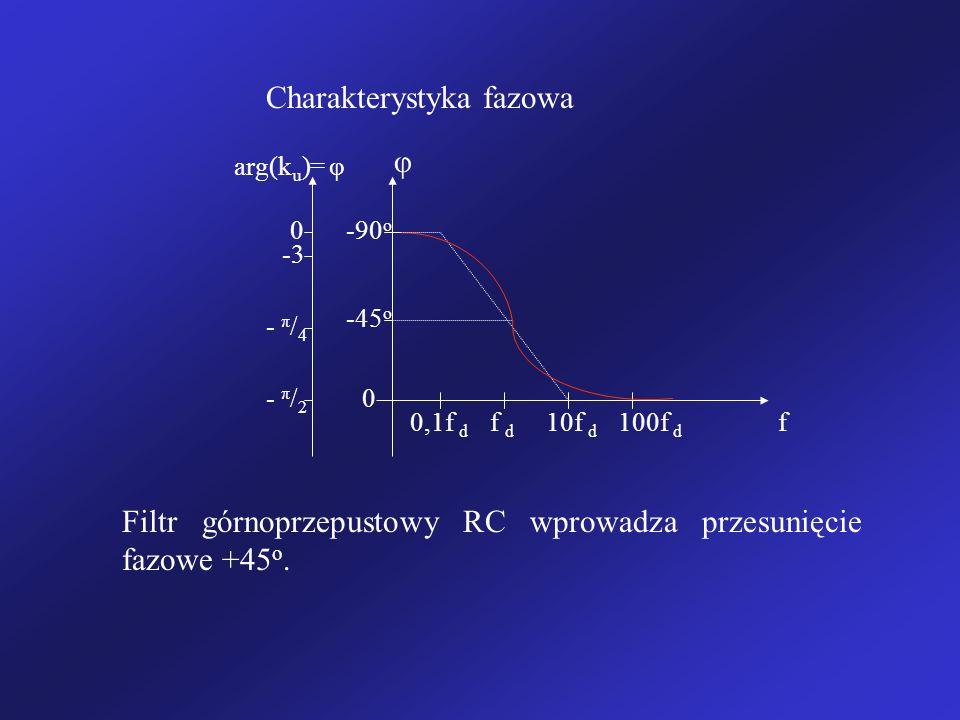 Charakterystyka fazowa f φ arg(k u )= φ 0 - π / 4 -3 0-90 o -45 o 0,1f d f d 100f d 10f d - π / 2 Filtr górnoprzepustowy RC wprowadza przesunięcie faz