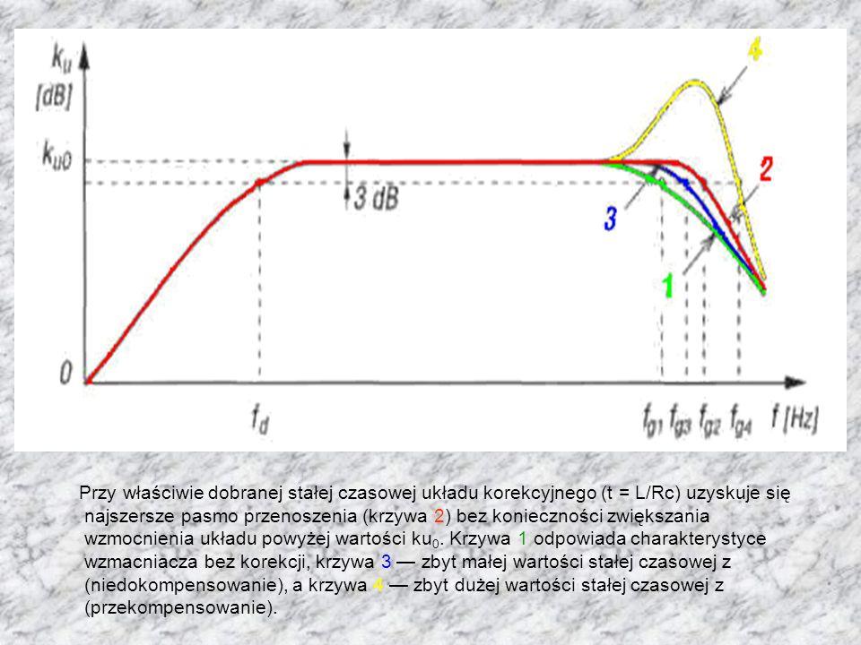 Przy właściwie dobranej stałej czasowej układu korekcyjnego (t = L/Rc) uzyskuje się najszersze pasmo przenoszenia (krzywa 2) bez konieczności zwiększa