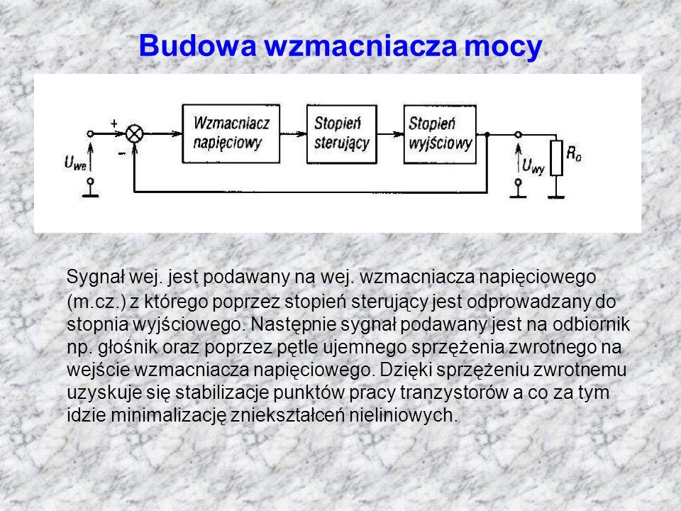Budowa wzmacniacza mocy Sygnał wej. jest podawany na wej. wzmacniacza napięciowego (m.cz.) z którego poprzez stopień sterujący jest odprowadzany do st