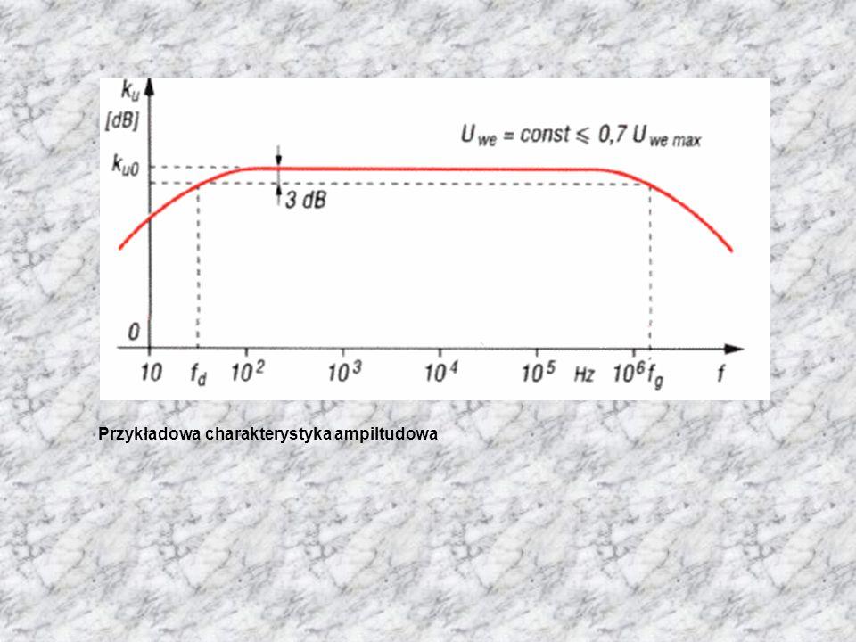 Przykładowa charakterystyka ampiltudowa