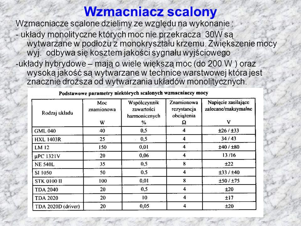 Wzmacniacz scalony Wzmacniacze scalone dzielimy ze względu na wykonanie : - układy monolityczne których moc nie przekracza 30W są wytwarzane w podłożu