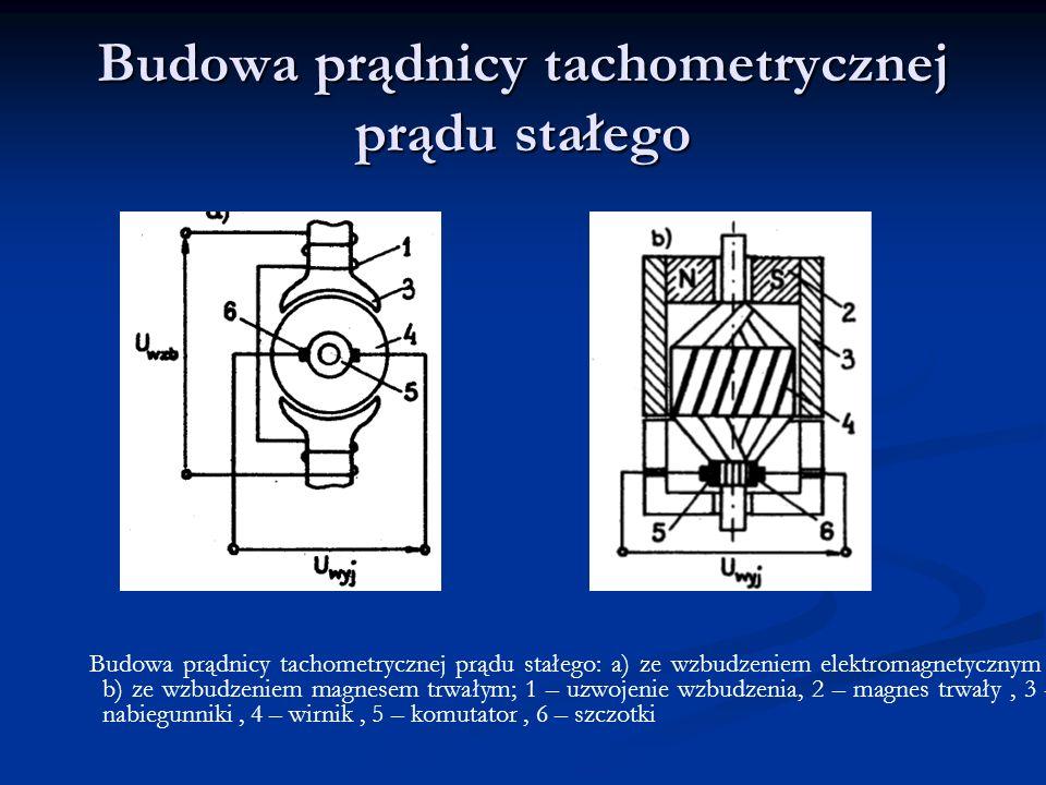 Budowa prądnicy tachometrycznej prądu stałego Budowa prądnicy tachometrycznej prądu stałego: a) ze wzbudzeniem elektromagnetycznym ; b) ze wzbudzeniem