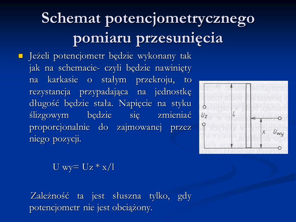 Schemat potencjometrycznego pomiaru przesunięcia Jeżeli potencjometr będzie wykonany tak jak na schemacie- czyli będzie nawinięty na karkasie o stałym