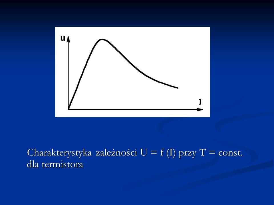 Charakterystyka zależności U = f (I) przy T = const. dla termistora
