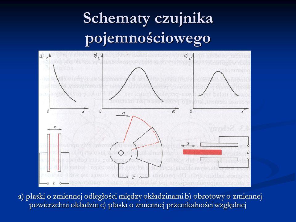 Schematy czujnika pojemnościowego a) płaski o zmiennej odległości między okładzinami b) obrotowy o zmiennej powierzchni okładzin c) płaski o zmiennej