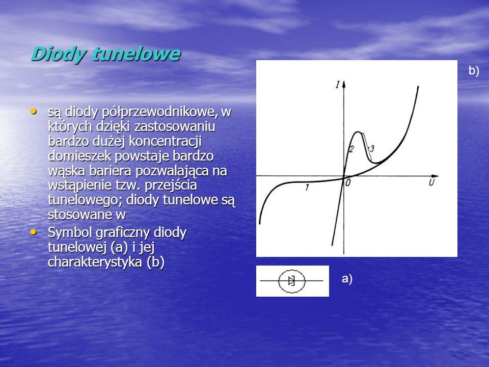 Diody tunelowe są diody półprzewodnikowe, w których dzięki zastosowaniu bardzo dużej koncentracji domieszek powstaje bardzo wąska bariera pozwalająca