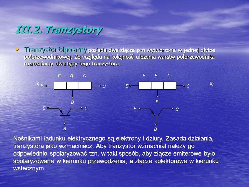 III.2. Tranzystory Tranzystor bipolarny posiada dwa złącza p-n wytworzone w jednej płytce półprzewodnikowej. Ze względu na kolejność ułożenia warstw p