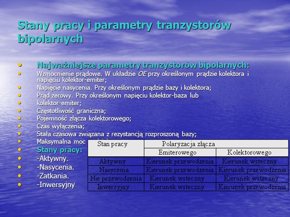 Stany pracy i parametry tranzystorów bipolarnych Najważniejsze parametry tranzystorów bipolarnych: Najważniejsze parametry tranzystorów bipolarnych: W