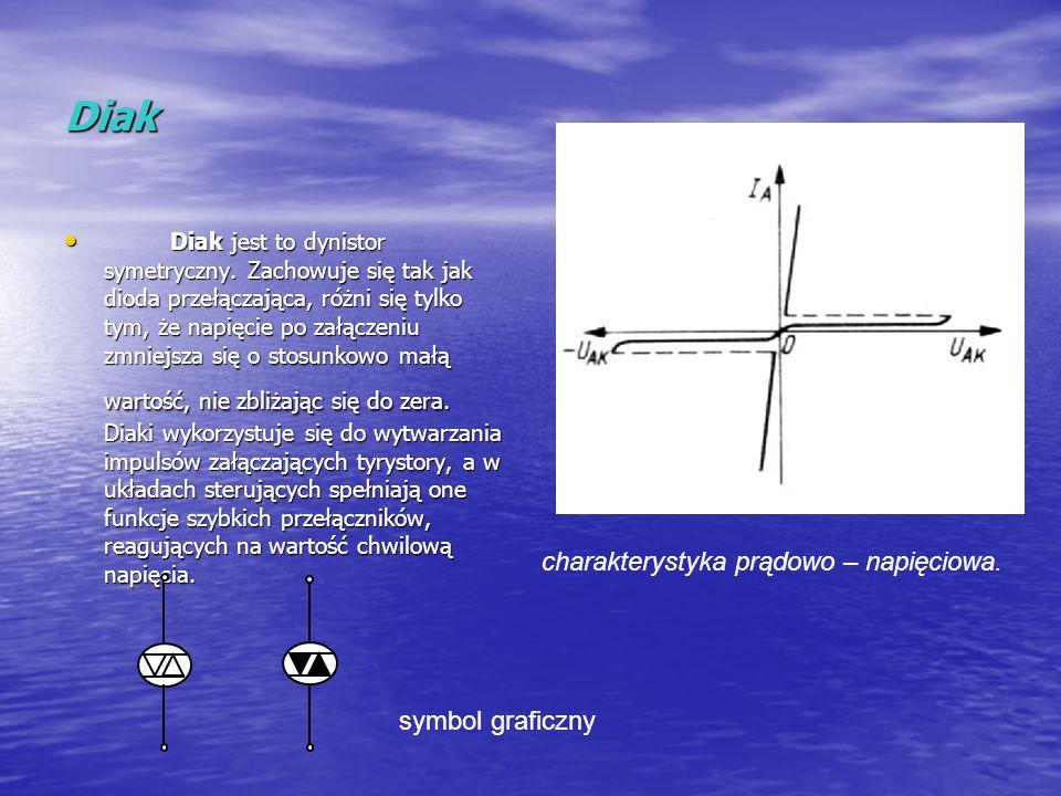 Diak Diak jest to dynistor symetryczny. Zachowuje się tak jak dioda przełączająca, różni się tylko tym, że napięcie po załączeniu zmniejsza się o stos