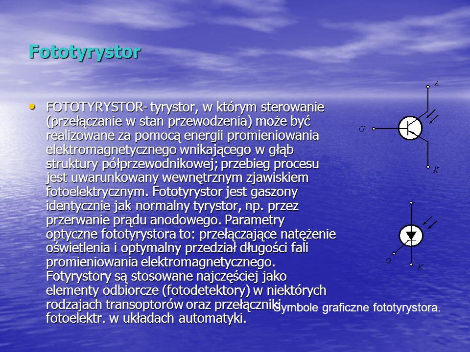 Fototyrystor FOTOTYRYSTOR- tyrystor, w którym sterowanie (przełączanie w stan przewodzenia) może być realizowane za pomocą energii promieniowania elek