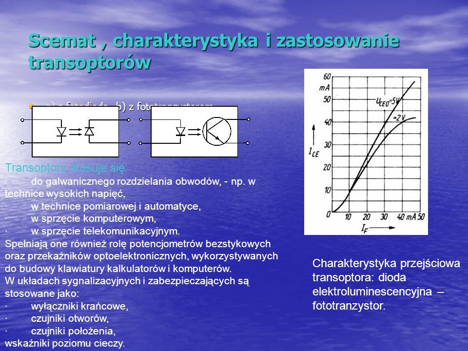 Scemat, charakterystyka i zastosowanie transoptorów a) z fotodiodą, b) z fototranzystorem. a) z fotodiodą, b) z fototranzystorem. Charakterystyka prze