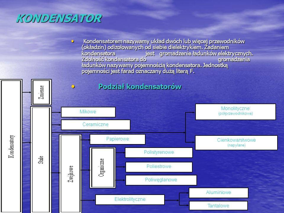 KONDENSATOR Kondensatorem nazywamy układ dwóch lub więcej przewodników (okładzin) odizolowanych od siebie dielektrykiem. Zadaniem kondensatora jest gr