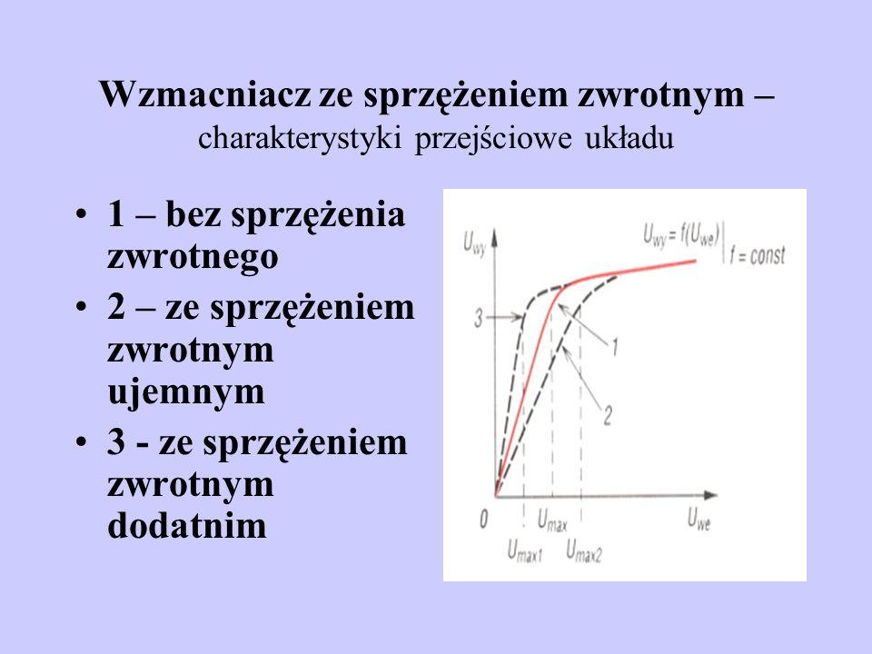Wzmacniacz ze sprzężeniem zwrotnym – charakterystyki przejściowe układu 1 – bez sprzężenia zwrotnego 2 – ze sprzężeniem zwrotnym ujemnym 3 - ze sprzężeniem zwrotnym dodatnim