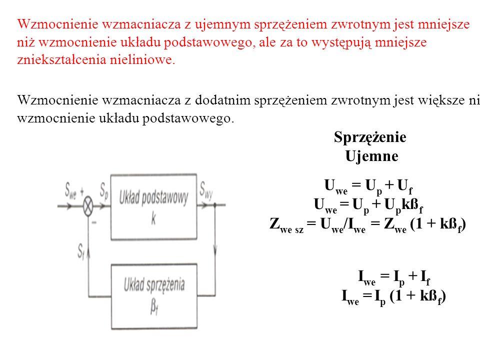 Wzmocnienie wzmacniacza z ujemnym sprzężeniem zwrotnym jest mniejsze niż wzmocnienie układu podstawowego, ale za to występują mniejsze zniekształcenia