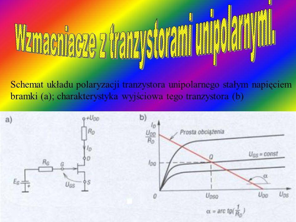 Schemat układu polaryzacji tranzystora unipolarnego stałym napięciem bramki (a); charakterystyka wyjściowa tego tranzystora (b)